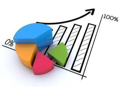 5 Characteristics of Effective KPIs